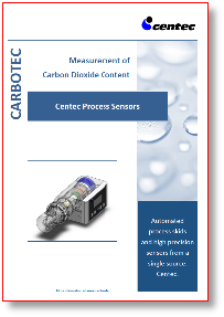 Dissolved Carbon Dioxide Sensors For Monitoring Co2 In